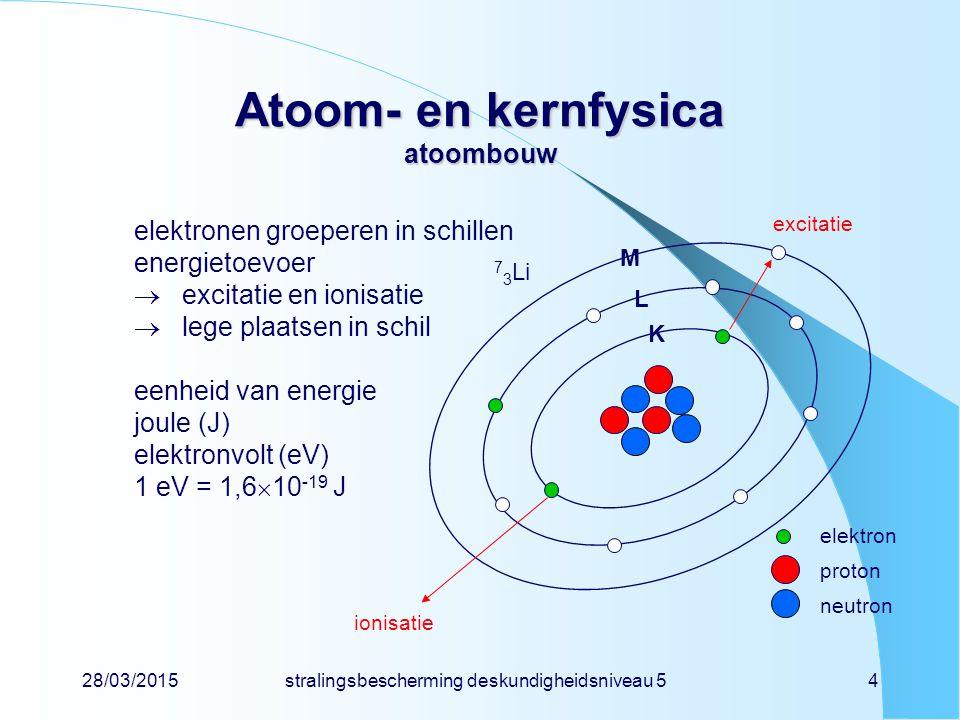 28/03/2015stralingsbescherming deskundigheidsniveau 54 Atoom- en kernfysica atoombouw elektronen groeperen in schillen energietoevoer  excitatie en ionisatie  lege plaatsen in schil eenheid van energie joule (J) elektronvolt (eV) 1 eV = 1,6  10 -19 J elektron proton neutron 7 3 Li excitatie ionisatie K L M