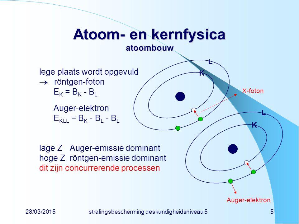 28/03/2015stralingsbescherming deskundigheidsniveau 55 Atoom- en kernfysica atoombouw lege plaats wordt opgevuld  röntgen-foton E K = B K - B L Auger-elektron E KLL = B K - B L - B L lage Z Auger-emissie dominant hoge Z röntgen-emissie dominant dit zijn concurrerende processen K L X-foton L K Auger-elektron