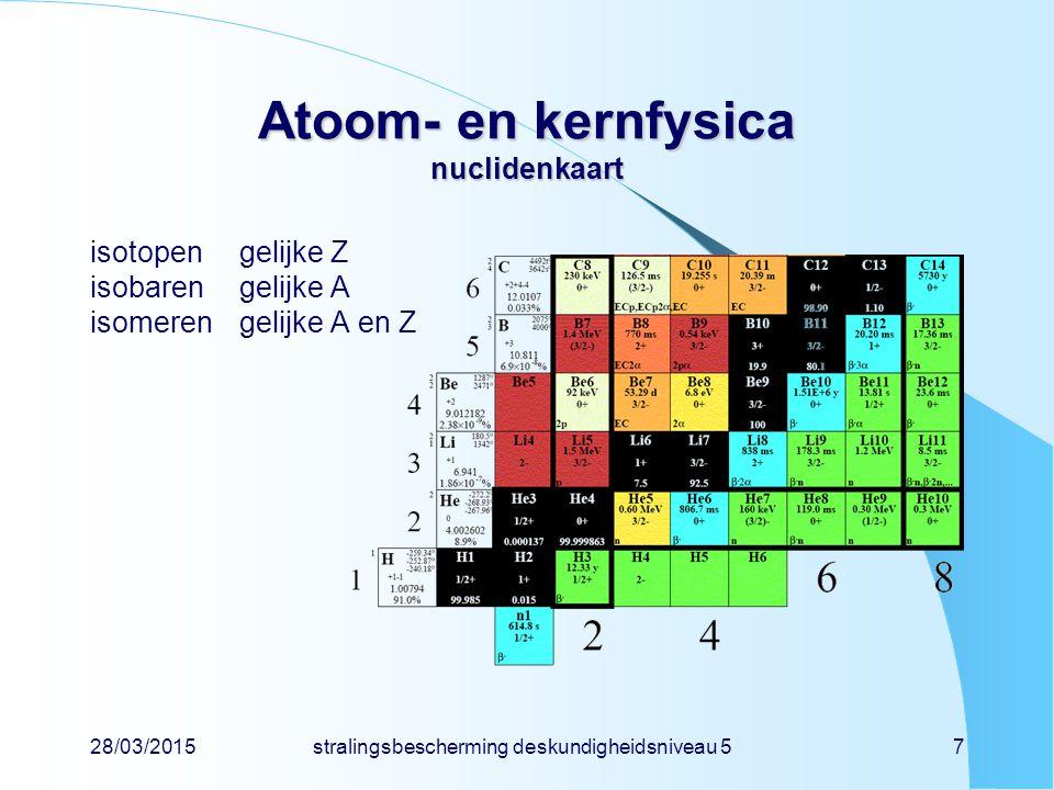 28/03/2015stralingsbescherming deskundigheidsniveau 57 Atoom- en kernfysica nuclidenkaart isotopengelijke Z isobarengelijke A isomerengelijke A en Z