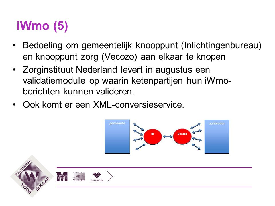 iWmo (5) Bedoeling om gemeentelijk knooppunt (Inlichtingenbureau) en knooppunt zorg (Vecozo) aan elkaar te knopen Zorginstituut Nederland levert in au