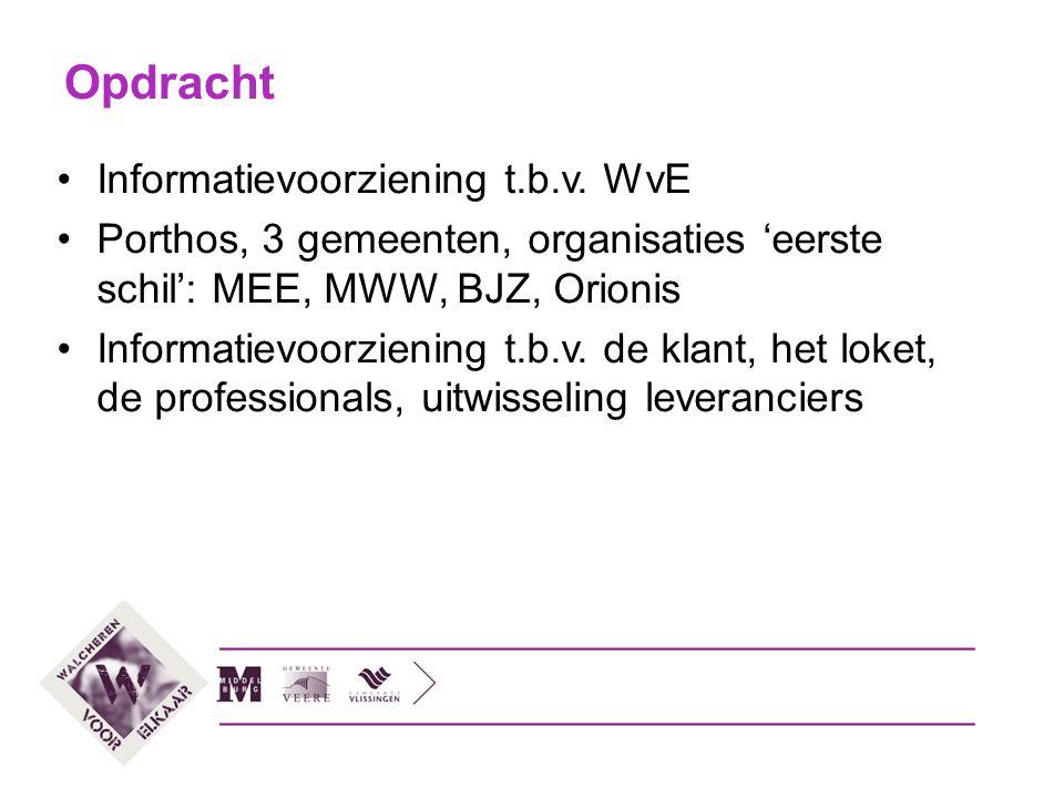 iWmo (5) Bedoeling om gemeentelijk knooppunt (Inlichtingenbureau) en knooppunt zorg (Vecozo) aan elkaar te knopen Zorginstituut Nederland levert in augustus een validatiemodule op waarin ketenpartijen hun iWmo- berichten kunnen valideren.
