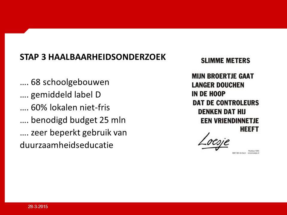 28-3-2015 STAP 3 HAALBAARHEIDSONDERZOEK …. 68 schoolgebouwen ….