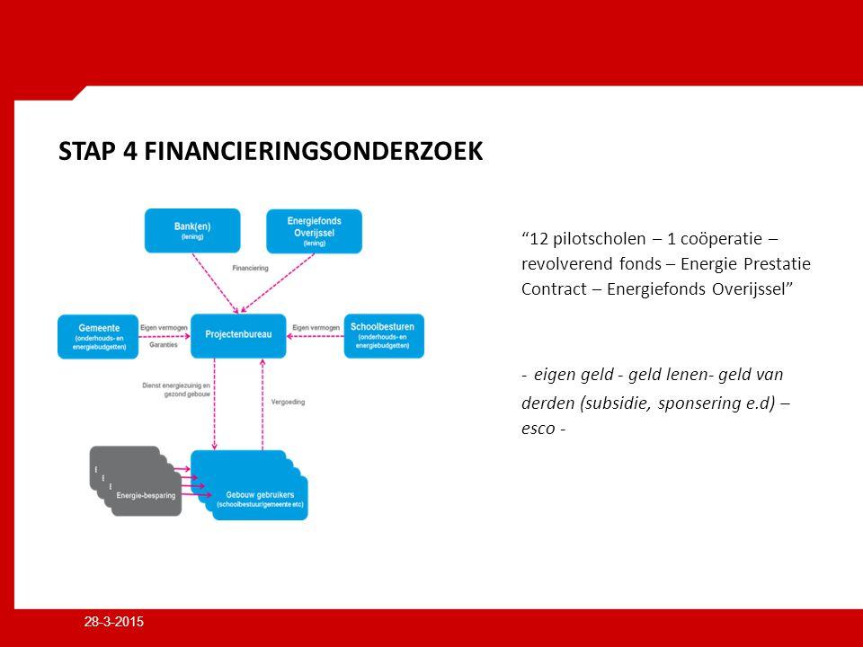 28-3-2015 STAP 4 FINANCIERINGSONDERZOEK 12 pilotscholen – 1 coöperatie – revolverend fonds – Energie Prestatie Contract – Energiefonds Overijssel - eigen geld - geld lenen- geld van derden (subsidie, sponsering e.d) – esco -