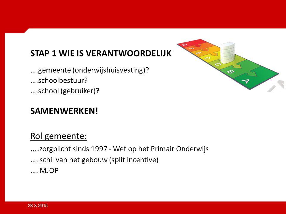 STAP 1 WIE IS VERANTWOORDELIJK. ….gemeente (onderwijshuisvesting).