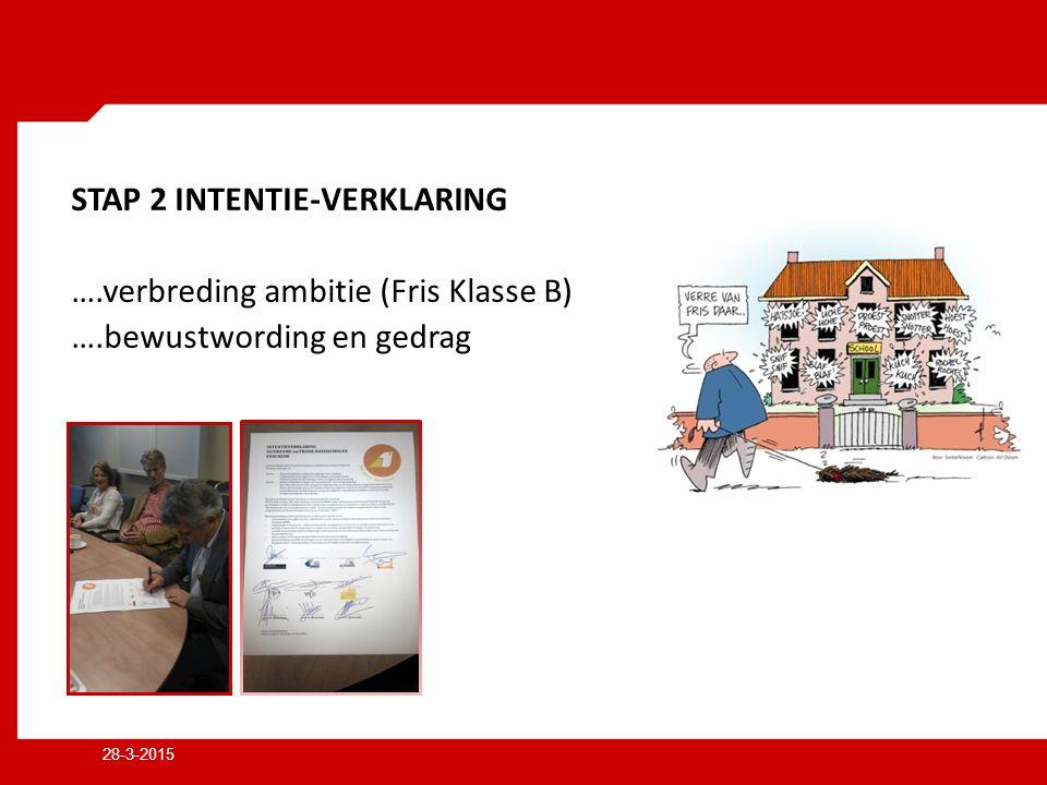 28-3-2015 STAP 2 INTENTIE-VERKLARING ….verbreding ambitie (Fris Klasse B) ….bewustwording en gedrag