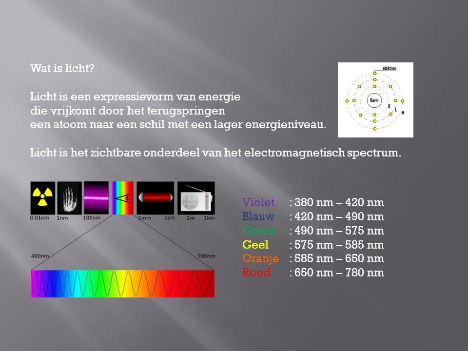 Wat is licht? Licht is een expressievorm van energie die vrijkomt door het terugspringen een atoom naar een schil met een lager energieniveau. Licht i