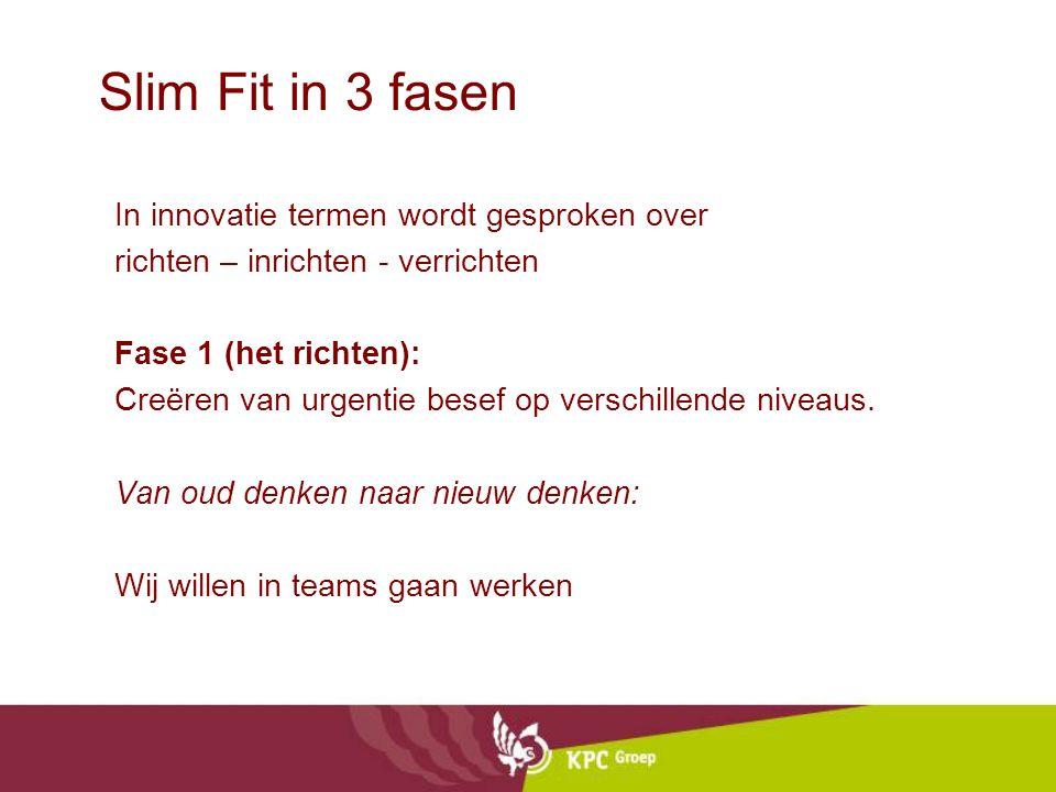 Slim Fit in 3 fasen In innovatie termen wordt gesproken over richten – inrichten - verrichten Fase 1 (het richten): Creëren van urgentie besef op verschillende niveaus.