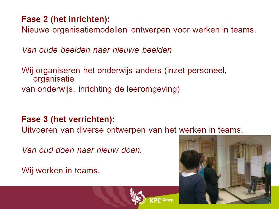 Fase 2 (het inrichten): Nieuwe organisatiemodellen ontwerpen voor werken in teams. Van oude beelden naar nieuwe beelden Wij organiseren het onderwijs
