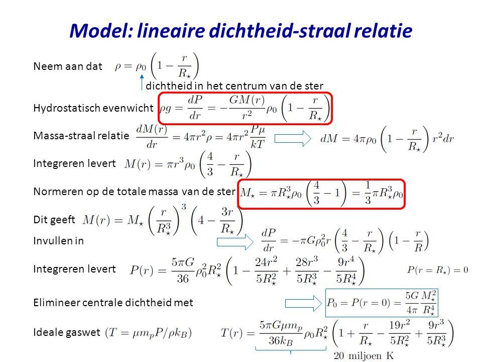 Model: lineaire dichtheid-straal relatie Neem aan dat Massa-straal relatie Hydrostatisch evenwicht Integreren levert Normeren op de totale massa van d