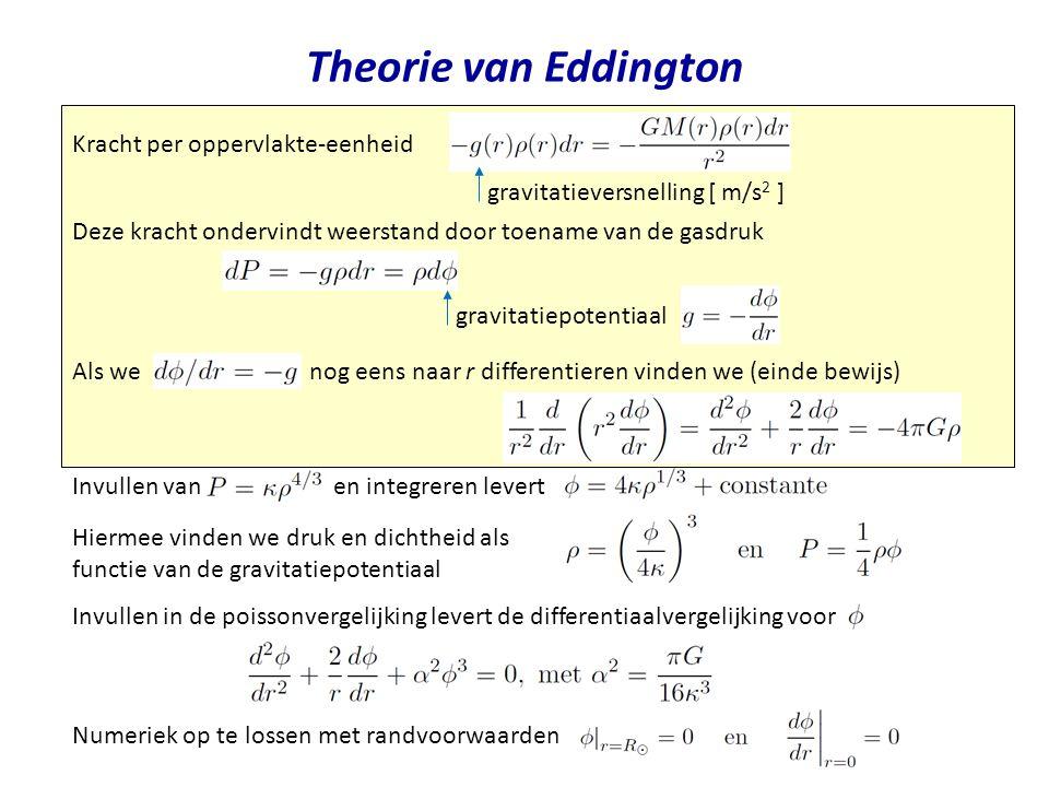 Theorie van Eddington Kracht per oppervlakte-eenheid Deze kracht ondervindt weerstand door toename van de gasdruk Als we nog eens naar r differentiere