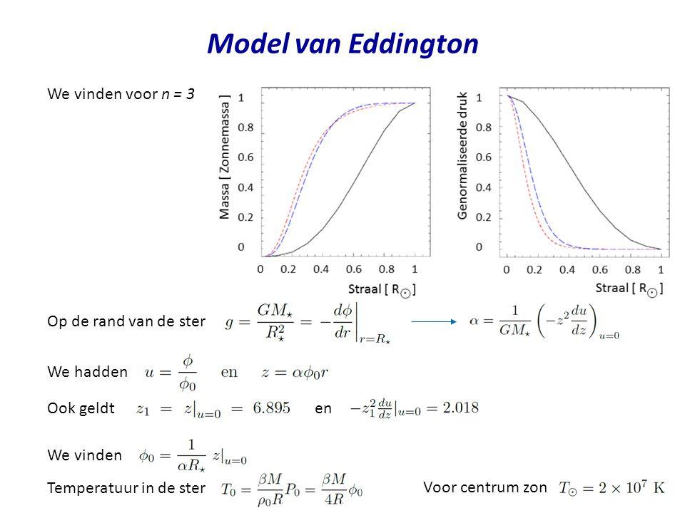 Model van Eddington We vinden voor n = 3 Op de rand van de ster Ook geldt en We vinden Temperatuur in de ster We hadden Voor centrum zon