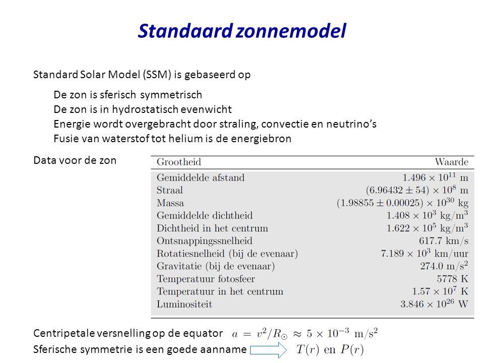 Standaard zonnemodel Standard Solar Model (SSM) is gebaseerd op De zon is sferisch symmetrisch De zon is in hydrostatisch evenwicht Energie wordt over