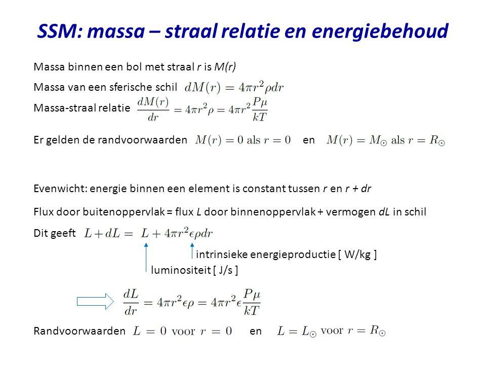 SSM: massa – straal relatie en energiebehoud Massa binnen een bol met straal r is M(r) Massa van een sferische schil Er gelden de randvoorwaarden en M