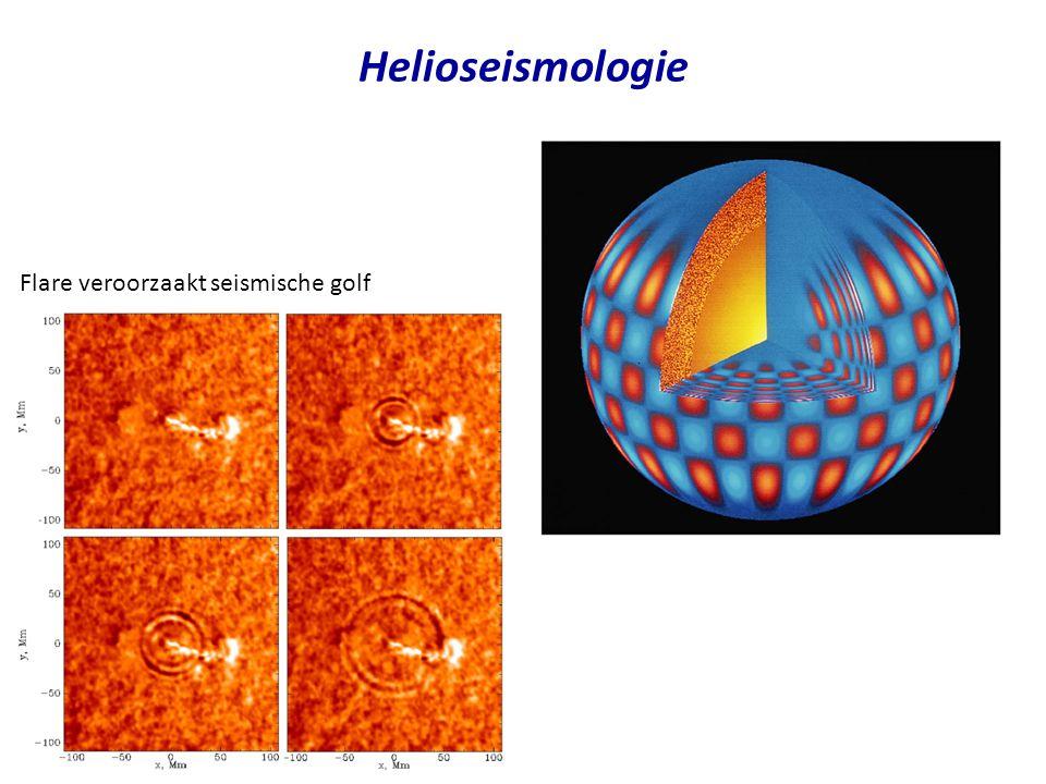 Helioseismologie Flare veroorzaakt seismische golf