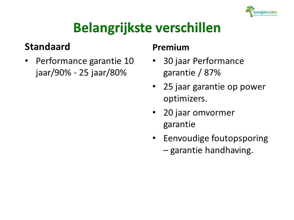 Standaard Performance garantie 10 jaar/90% - 25 jaar/80% Premium 30 jaar Performance garantie / 87% 25 jaar garantie op power optimizers. 20 jaar omvo