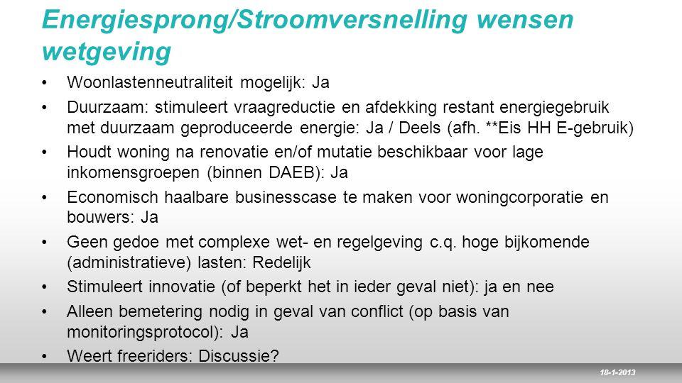 18-1-2013 Energiesprong/Stroomversnelling wensen wetgeving Woonlastenneutraliteit mogelijk: Ja Duurzaam: stimuleert vraagreductie en afdekking restant