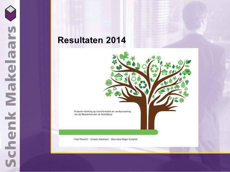 Visie en strategie 2015 Leegstand tegengaan; Afspraken met gemeente inzake Beukenhorst-West, verkleuring naar woningbouw / herbestemming; Promotie van het gebied; Parkmanagement, waaronder KVO en groenvoorziening (i.o.m.
