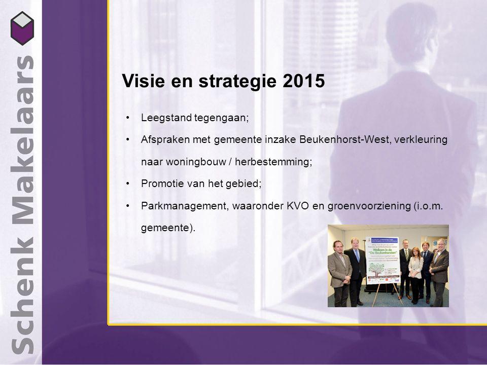 Visie en strategie 2015 Leegstand tegengaan; Afspraken met gemeente inzake Beukenhorst-West, verkleuring naar woningbouw / herbestemming; Promotie van
