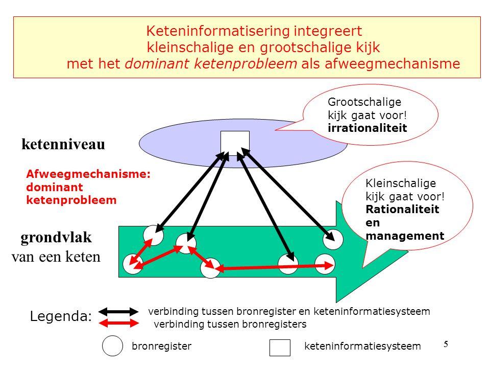 Keteninformatisering integreert kleinschalige en grootschalige kijk met het dominant ketenprobleem als afweegmechanisme grondvlak van een keten bronre