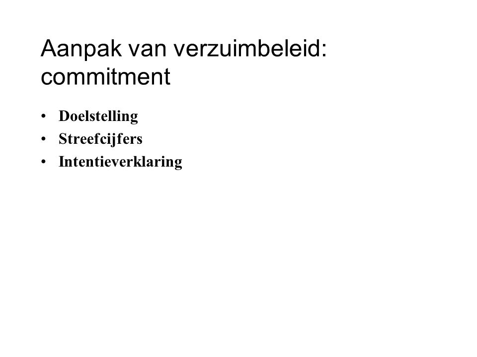 Aanpak van verzuimbeleid: commitment Doelstelling Streefcijfers Intentieverklaring