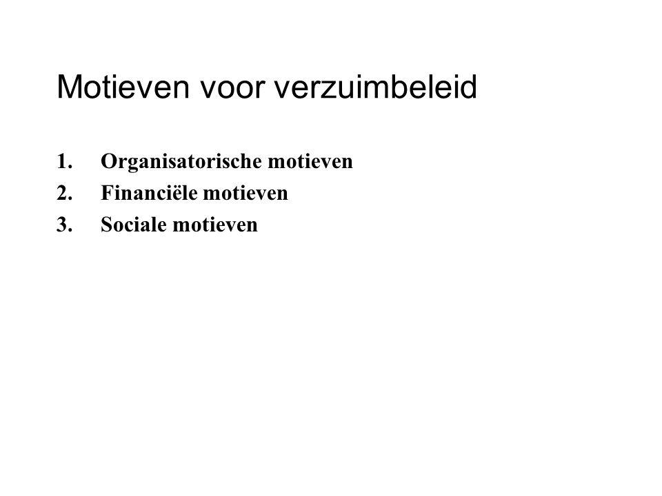 Motieven voor verzuimbeleid 1.Organisatorische motieven 2.Financiële motieven 3.Sociale motieven