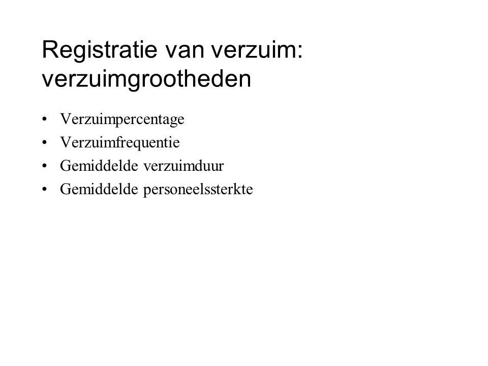 Registratie van verzuim: verzuimgrootheden Verzuimpercentage Verzuimfrequentie Gemiddelde verzuimduur Gemiddelde personeelssterkte