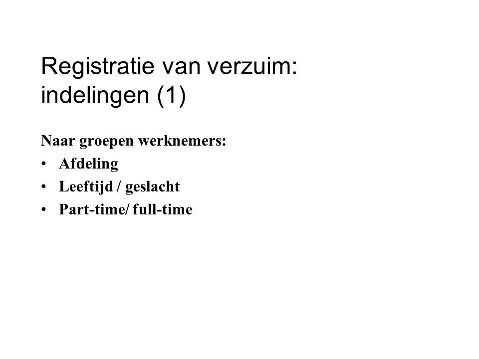 Registratie van verzuim: indelingen (1) Naar groepen werknemers: Afdeling Leeftijd / geslacht Part-time/ full-time