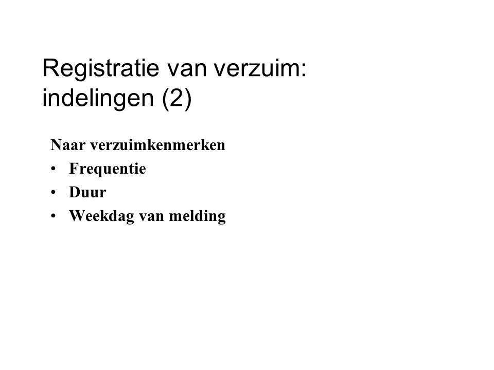 Registratie van verzuim: indelingen (2) Naar verzuimkenmerken Frequentie Duur Weekdag van melding