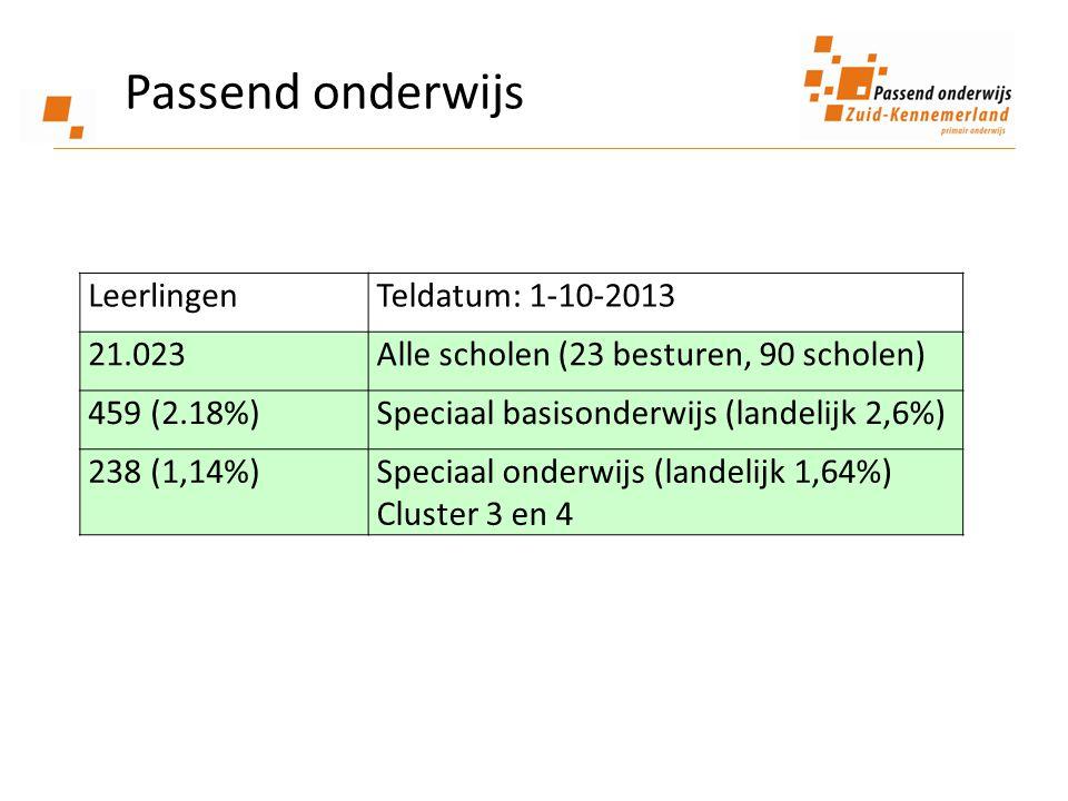 Passend onderwijs LeerlingenTeldatum: 1-10-2013 21.023Alle scholen (23 besturen, 90 scholen) 459 (2.18%)Speciaal basisonderwijs (landelijk 2,6%) 238 (1,14%)Speciaal onderwijs (landelijk 1,64%) Cluster 3 en 4