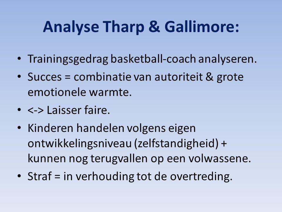 Analyse Tharp & Gallimore: Trainingsgedrag basketball-coach analyseren. Succes = combinatie van autoriteit & grote emotionele warmte. Laisser faire. K