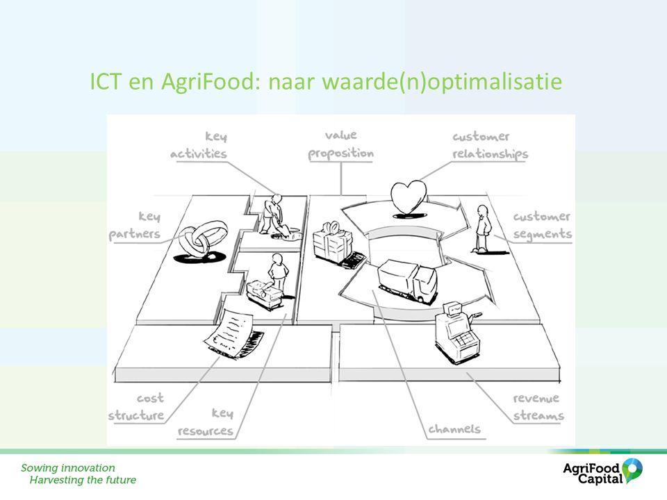 ICT en AgriFood: naar waarde(n)optimalisatie