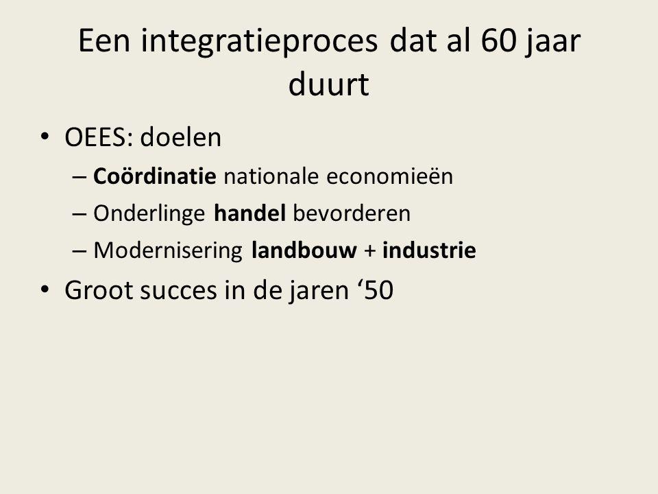 Een integratieproces dat al 60 jaar duurt OEES: doelen – Coördinatie nationale economieën – Onderlinge handel bevorderen – Modernisering landbouw + in