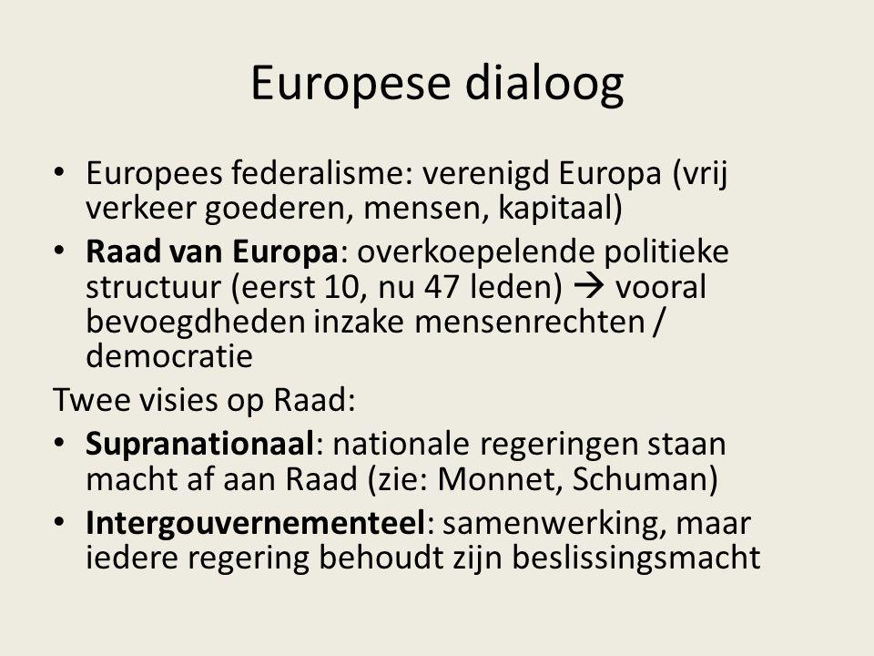 Europese dialoog Europees federalisme: verenigd Europa (vrij verkeer goederen, mensen, kapitaal) Raad van Europa: overkoepelende politieke structuur (