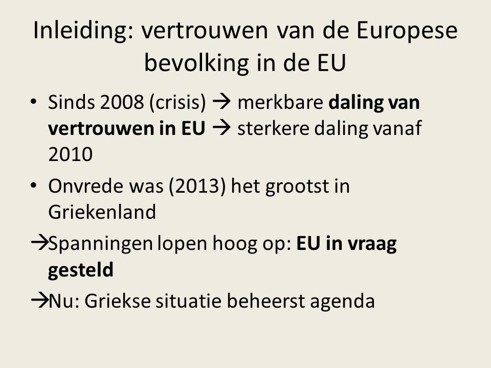 Vragen p.8 1. Waarom gaven de VS hulp aan Europa.