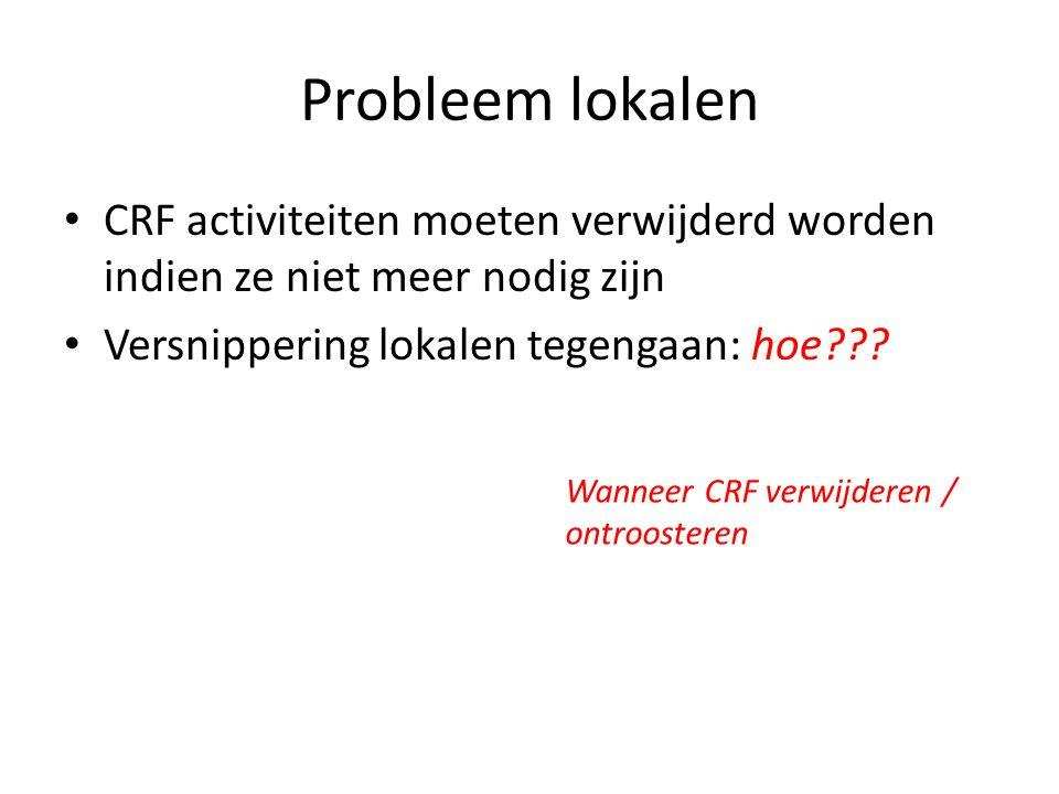 Probleem lokalen CRF activiteiten moeten verwijderd worden indien ze niet meer nodig zijn Versnippering lokalen tegengaan: hoe .