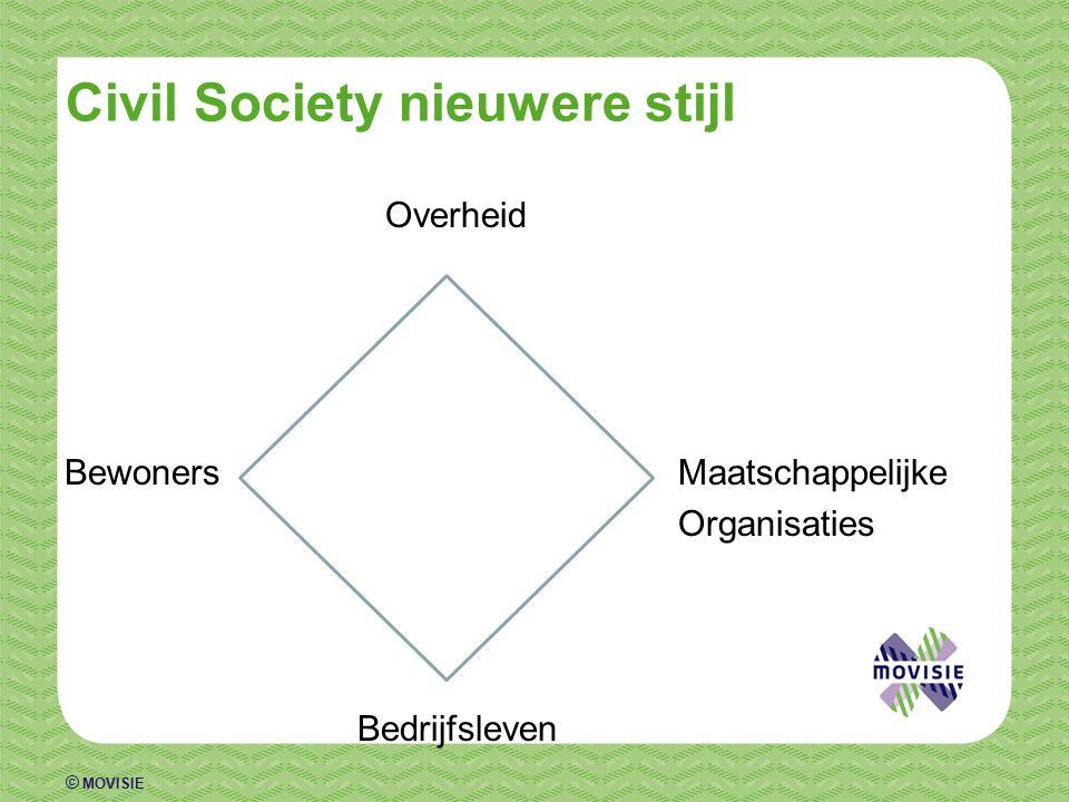 © MOVISIE Civil Society nieuwere stijl Overheid Bewoners Maatschappelijke Organisaties Bedrijfsleven