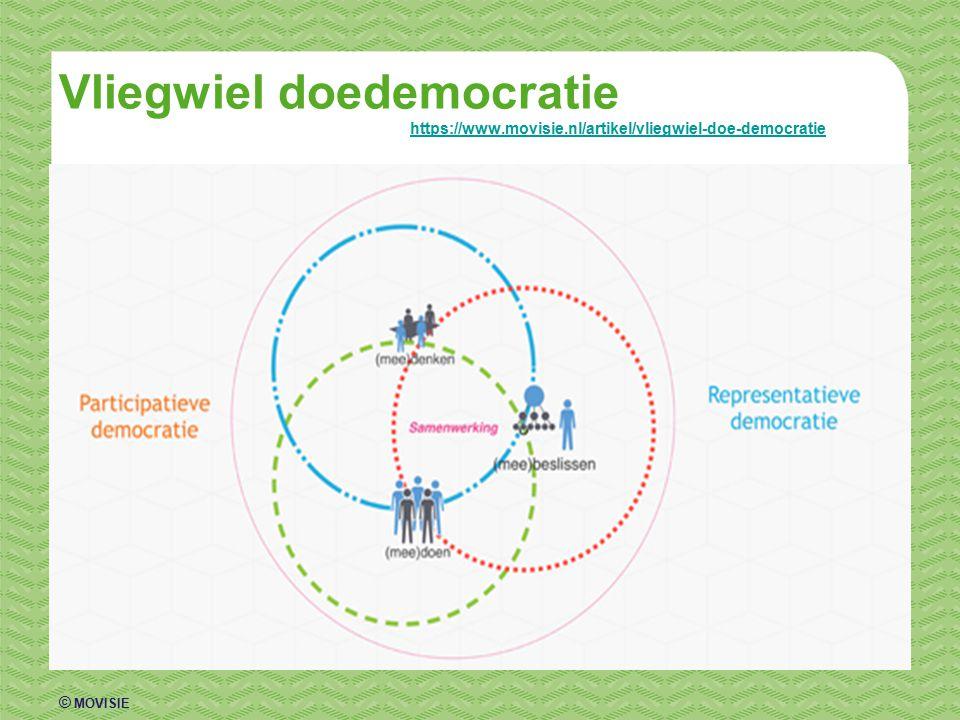 © MOVISIE Vliegwiel doedemocratie https://www.movisie.nl/artikel/vliegwiel-doe-democratiehttps://www.movisie.nl/artikel/vliegwiel-doe-democratie