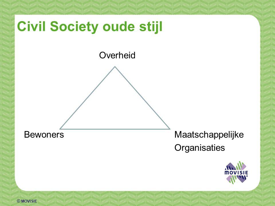 Civil Society oude stijl Overheid Bewoners Maatschappelijke Organisaties