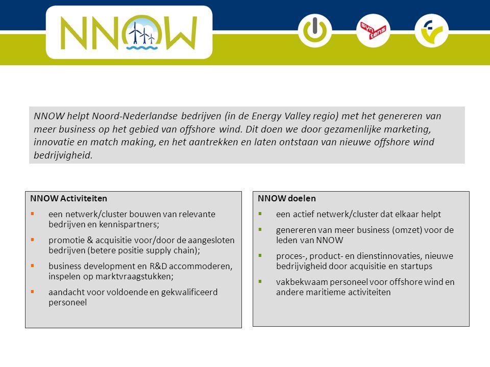 NNOW Activiteiten  een netwerk/cluster bouwen van relevante bedrijven en kennispartners;  promotie & acquisitie voor/door de aangesloten bedrijven (betere positie supply chain);  business development en R&D accommoderen, inspelen op marktvraagstukken;  aandacht voor voldoende en gekwalificeerd personeel NNOW doelen  een actief netwerk/cluster dat elkaar helpt  genereren van meer business (omzet) voor de leden van NNOW  proces-, product- en dienstinnovaties, nieuwe bedrijvigheid door acquisitie en startups  vakbekwaam personeel voor offshore wind en andere maritieme activiteiten NNOW helpt Noord-Nederlandse bedrijven (in de Energy Valley regio) met het genereren van meer business op het gebied van offshore wind.