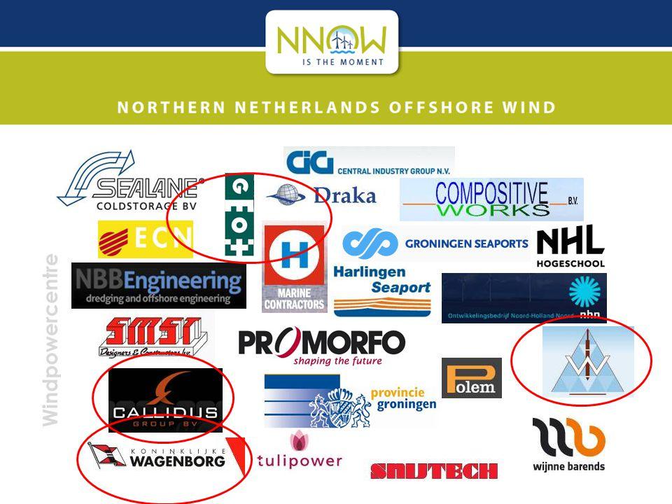 Groei opwekking door offshore wind komende decennia (EU markt) Harde noodzaak tot kostenverlaging (prijs/kwh) (innovatie gehele keten) Logistieke positie Noord-Nederlandse havens (ligging) Sluit aan bij 'onze kennis & ervaring' (oude & nieuwe industrie) Arbeids- en kennisintensieve industrie (werk en opleiding) Meerdere kansen: installatie, logistiek, O&M………….