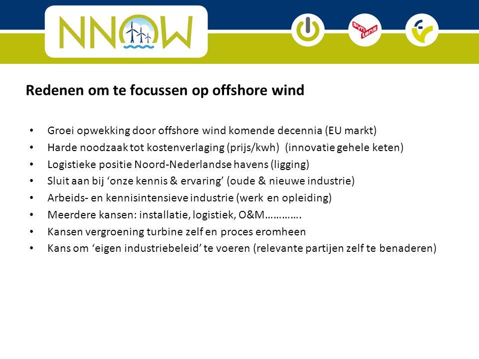 Groei opwekking door offshore wind komende decennia (EU markt) Harde noodzaak tot kostenverlaging (prijs/kwh) (innovatie gehele keten) Logistieke posi