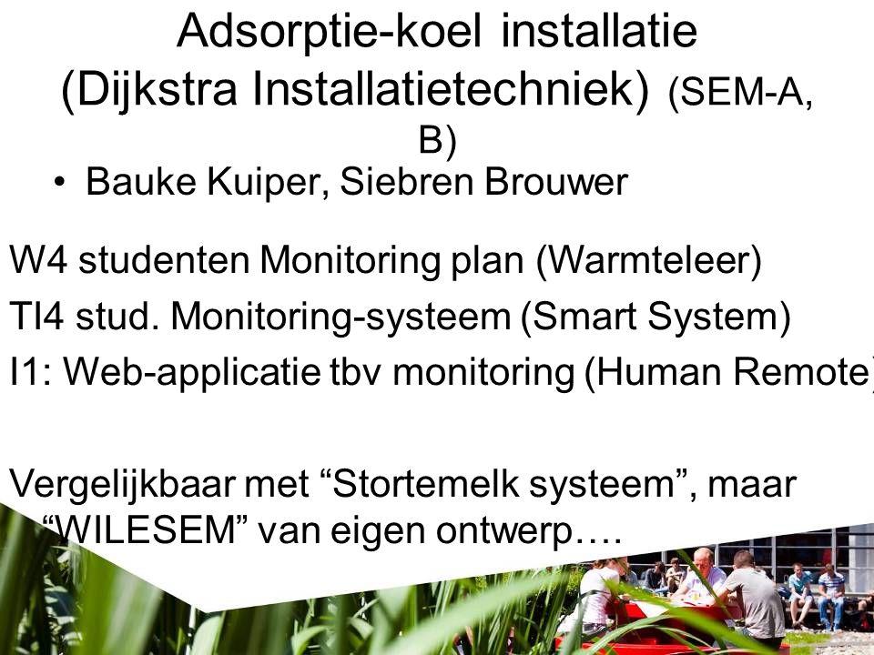 Adsorptie-koel installatie (Dijkstra Installatietechniek) (SEM-A, B) Bauke Kuiper, Siebren Brouwer W4 studenten Monitoring plan (Warmteleer) TI4 stud.