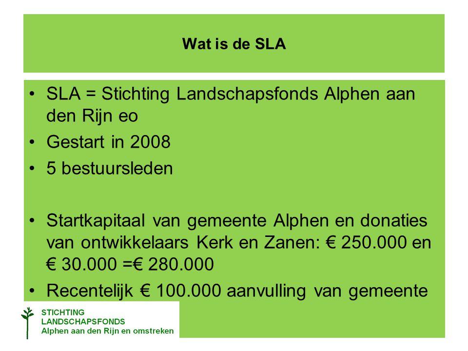 Wat is de SLA SLA = Stichting Landschapsfonds Alphen aan den Rijn eo Gestart in 2008 5 bestuursleden Startkapitaal van gemeente Alphen en donaties van ontwikkelaars Kerk en Zanen: € 250.000 en € 30.000 =€ 280.000 Recentelijk € 100.000 aanvulling van gemeente