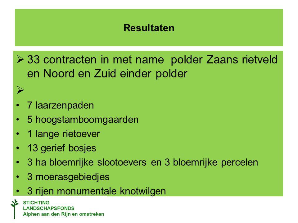 Resultaten  33 contracten in met name polder Zaans rietveld en Noord en Zuid einder polder  7 laarzenpaden 5 hoogstamboomgaarden 1 lange rietoever 1