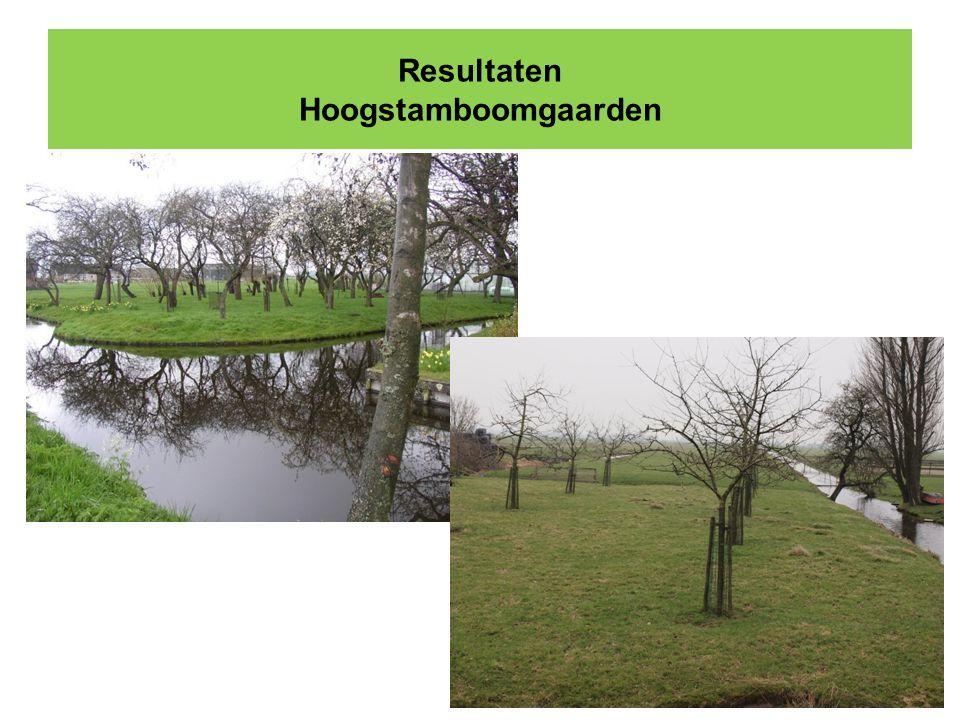 Resultaten Hoogstamboomgaarden