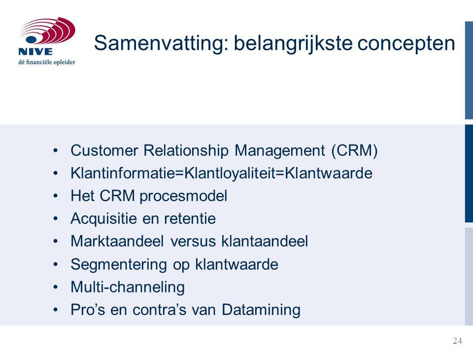 24 Customer Relationship Management (CRM) Klantinformatie=Klantloyaliteit=Klantwaarde Het CRM procesmodel Acquisitie en retentie Marktaandeel versus klantaandeel Segmentering op klantwaarde Multi-channeling Pro's en contra's van Datamining Samenvatting: belangrijkste concepten