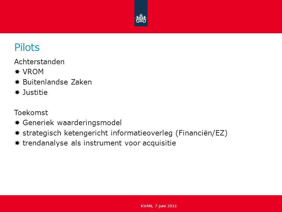 Pilots Achterstanden  VROM  Buitenlandse Zaken  Justitie Toekomst  Generiek waarderingsmodel  strategisch ketengericht informatieoverleg (Financi