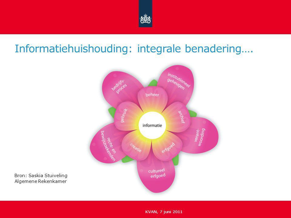 Informatiehuishouding: integrale benadering…. Bron: Saskia Stuiveling Algemene Rekenkamer KVAN, 7 juni 2011