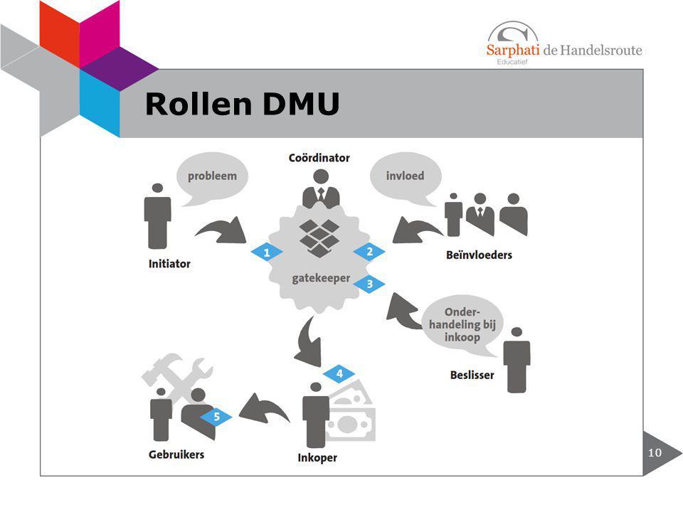 10 Rollen DMU