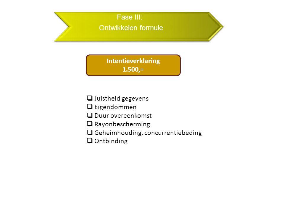 Fase III: Ontwikkelen formule Intentieverklaring 1.500,=  Juistheid gegevens  Eigendommen  Duur overeenkomst  Rayonbescherming  Geheimhouding, co